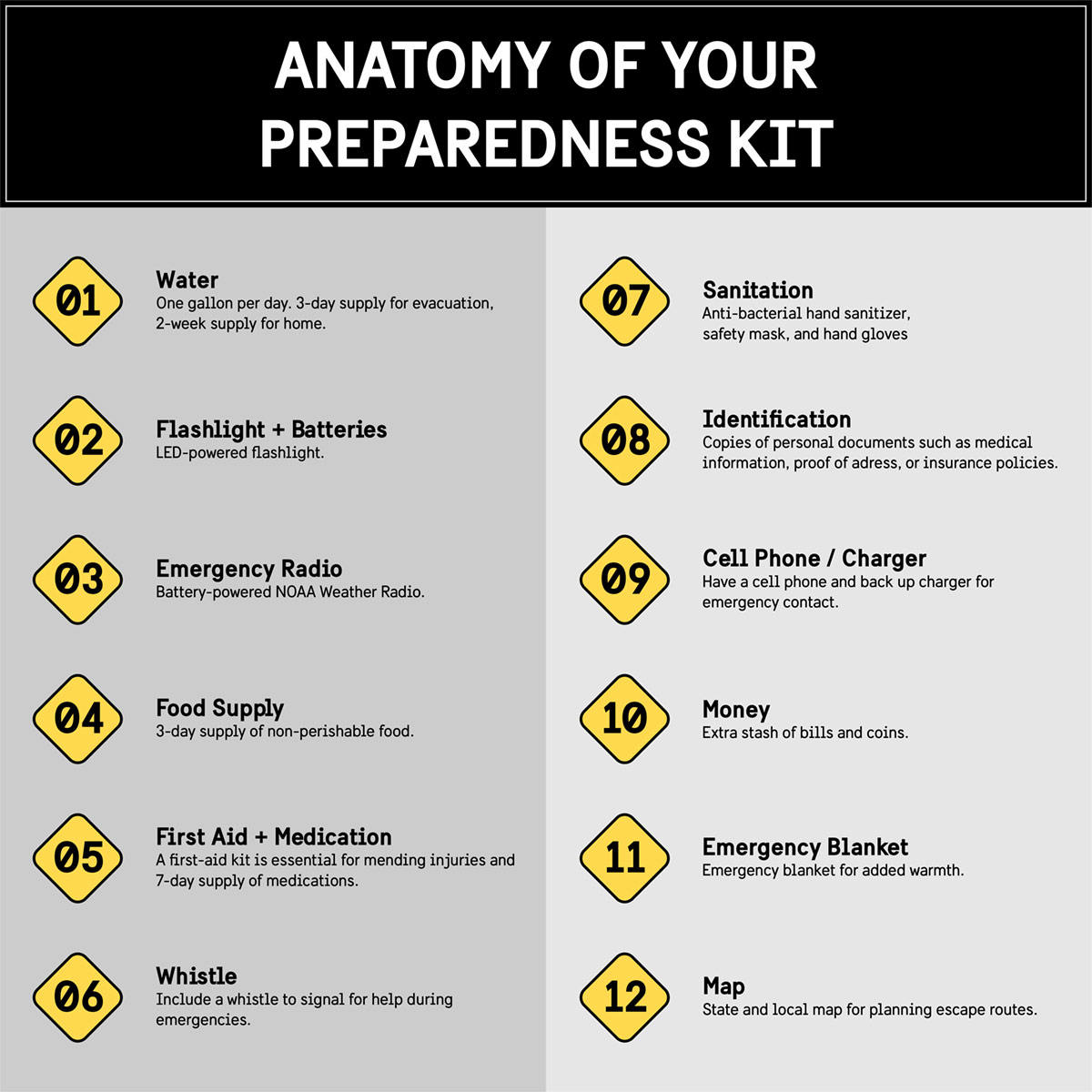 pelican professional blog anatomy of preparedness kit lit