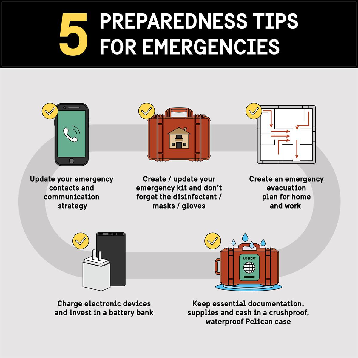 pelican professional blog emergency preparedness tips